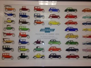 Chevrolet Evolution Poster - Strong Automotive