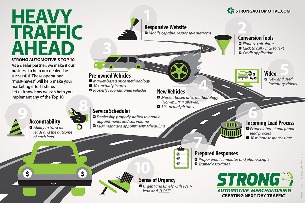 STR2015-StrongTop10_Infographic