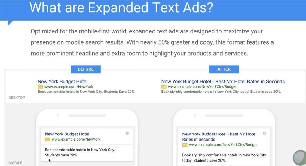 Google Extended Ads Before & After