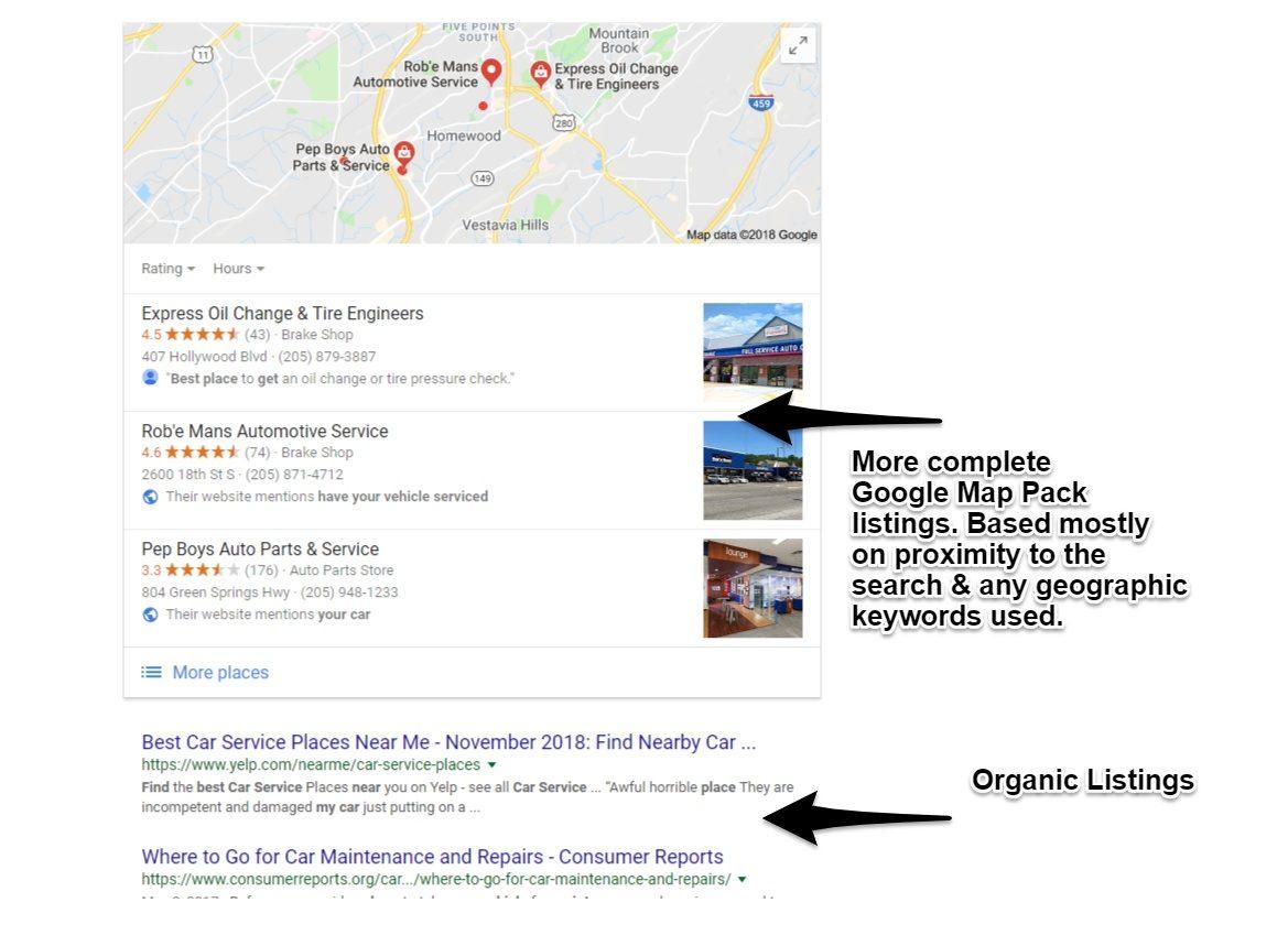 Google Maps Local Listings
